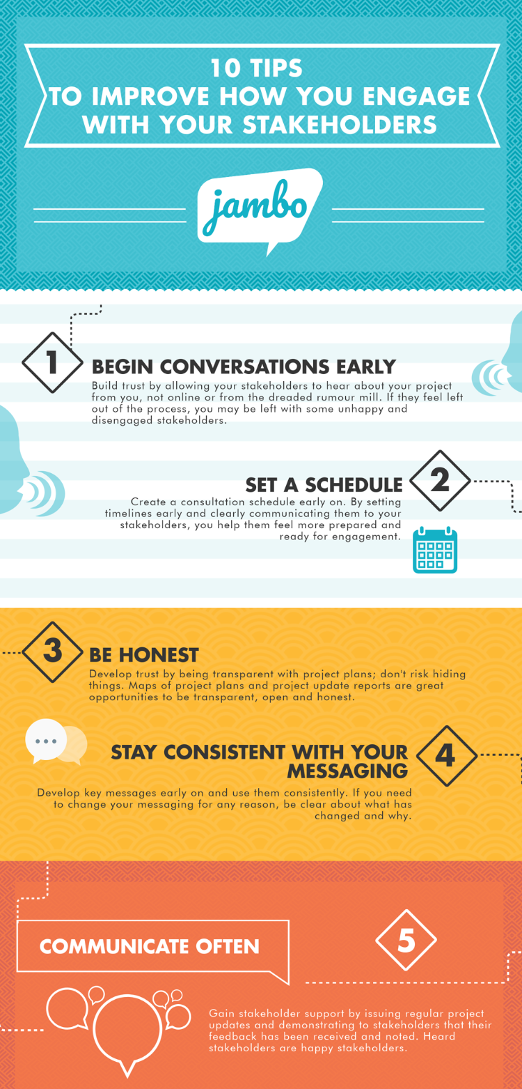Top-10-Tips-to-Improve-How-You-Engage-With-Stakeholders_Infographic-1-1